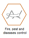 fire pest and diseases control