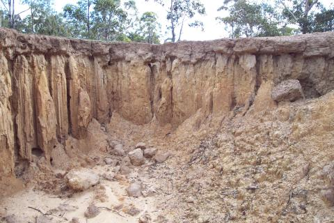 Global Symposium on Soil Erosion